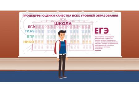 Приложение выборбудущего.рф признано лучшим среди всех проектов органов исполнительной власти РФ